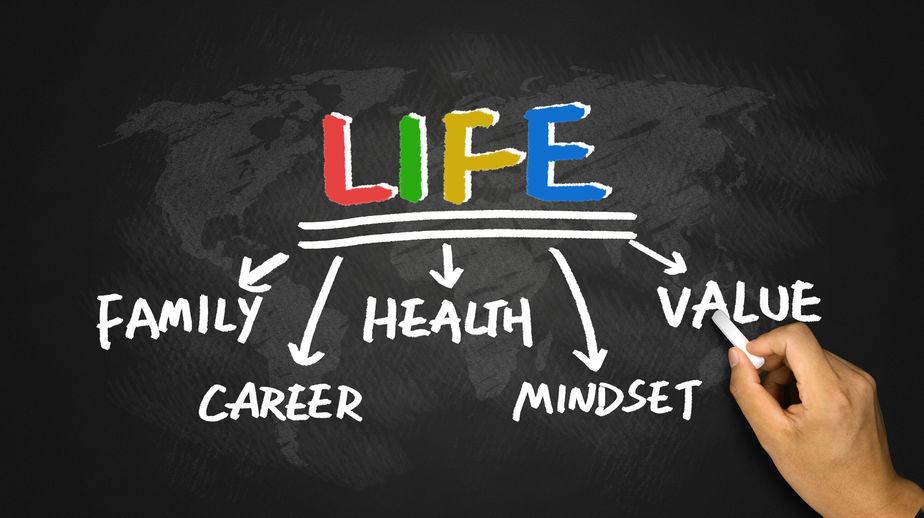 work life balance bio writing
